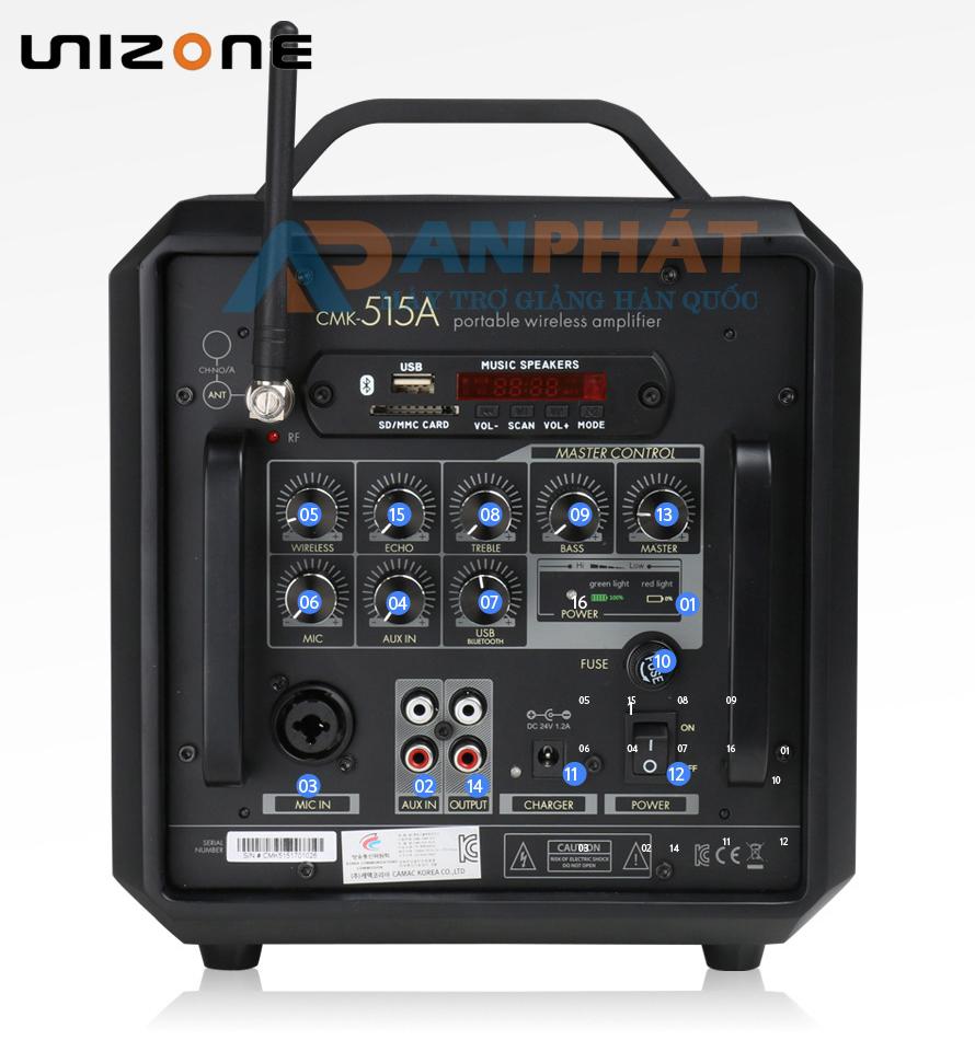 cac-chuc-nang-may-tro-giang-unizone-515a